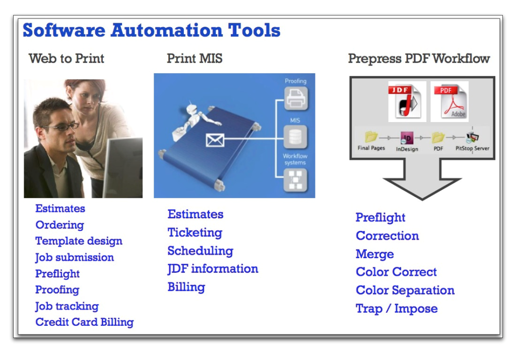 Software Automation Tools In-plant Primer Technology Changes 101.4