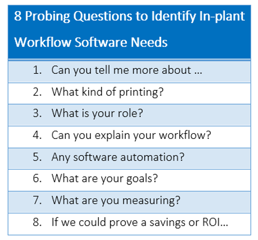 8 Probing Questions to Identify In-plant Workflow Software Needs Chart In-plant Primer 101